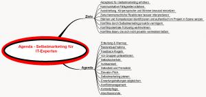 Agenda - Selbstmarketing für IT-Experten - Mindmap