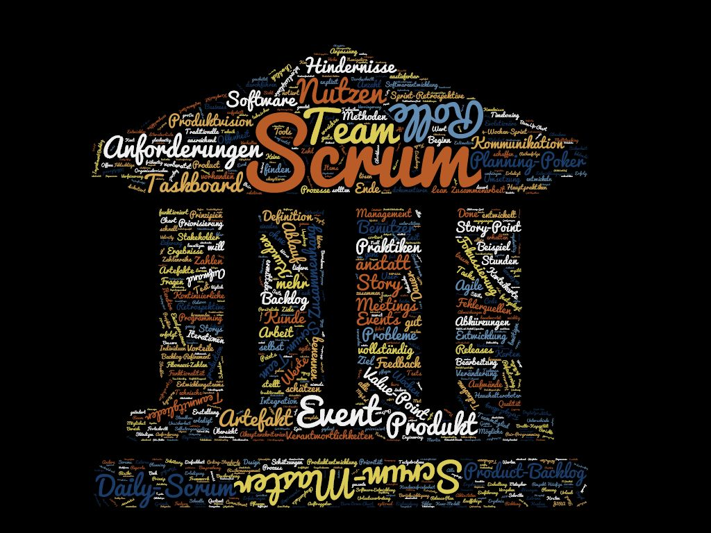 Scrum - WordCloud - 1024x768